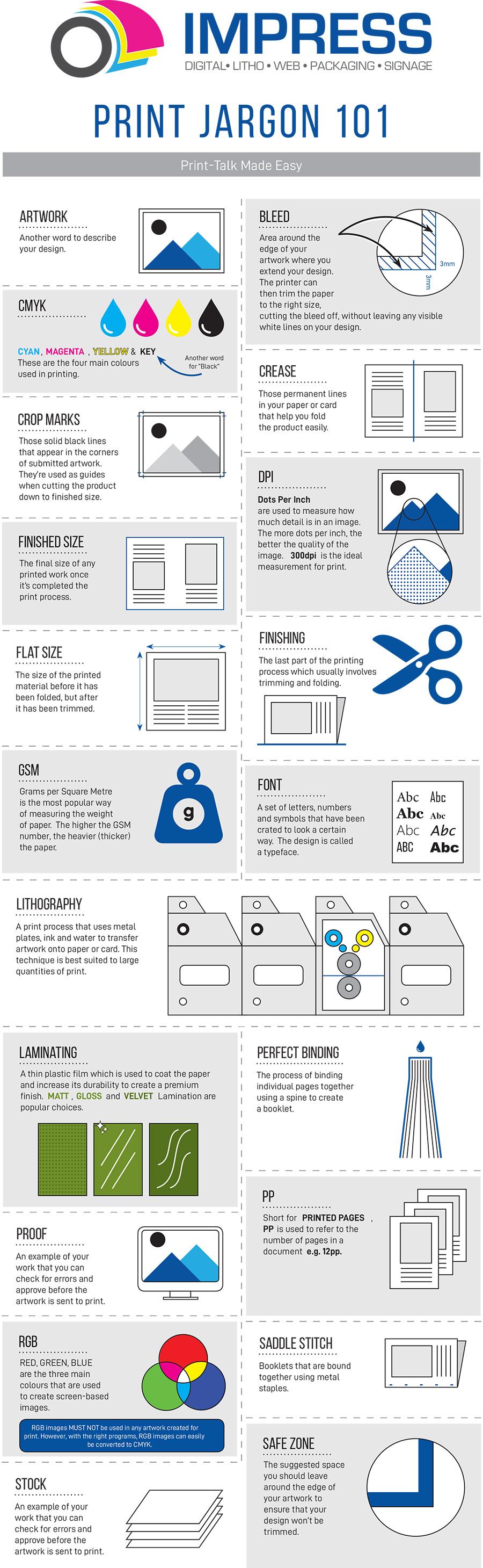 printing guides